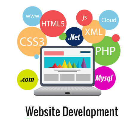 web-development SDF Systems