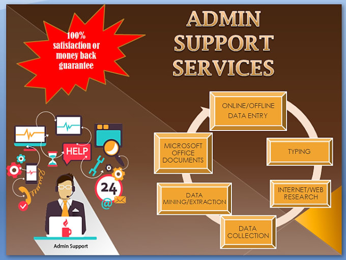 admin back office support