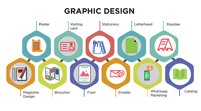Why Graphic Design Is Essential For Your Business?